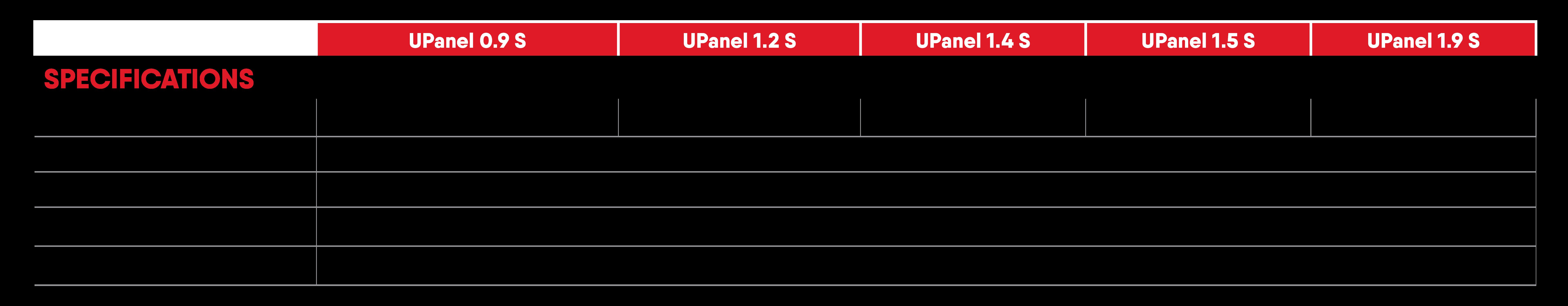 Panel Range Spec Table